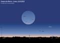 Conjunción Marte - Urano.png