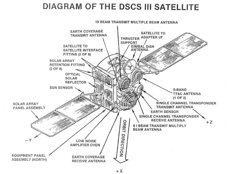file dscs 3 diagram png