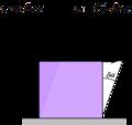 Deformacion en solidos con Ley de Hooke.png