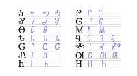 File:Dictation 5, Part 2- mo mi - Cherokee Syllabary - Cherokee Language - ᏣᎳᎩ ᎦᏬᏂᎯᏍᏗ.webm