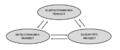 Didaktische Zielstellungen für Klafki (nach Jank und Meyer 2008).png