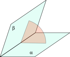 Dihedral angle - Angle between two planes (α, β, green) in a third plane (pink) which cuts the line of intersection at right angles