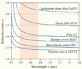 Dispersion-curve.png