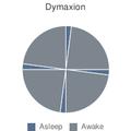 Dymaxion.png
