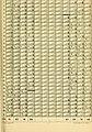 Epilepsy, a study of the idiopathic disease (1907) (14766345952).jpg