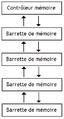 FB-DIMM - principe.PNG
