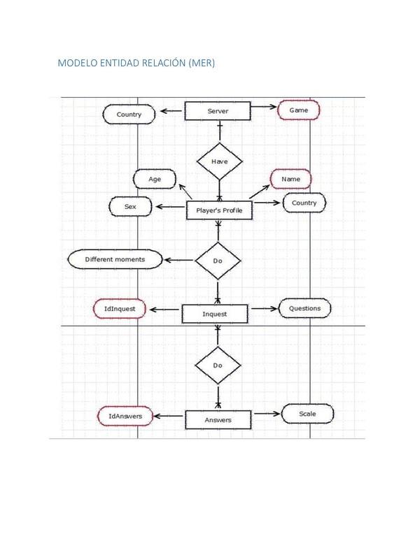 Filefinal er diagrampdf wikimedia commons filefinal er diagrampdf ccuart Gallery