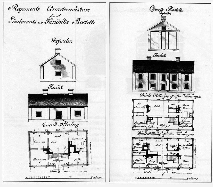 FileFinnish house type drawings 1766jpg Wikimedia Commons
