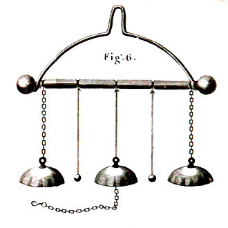 Franklin bells - An illustration of a set of Franklin bells, printed in George Adams' Lectures on Natural and Experimental Philosophy.