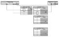 Funktionsweise des mehrstufigen Page Table Lookups bei Prozessoren.png