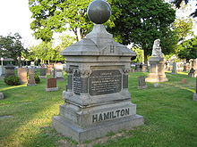Hamilton Family plot inside the Hamilton Cemetery on York Blvd