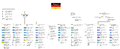 Germanairforceluftwaffe1970.png