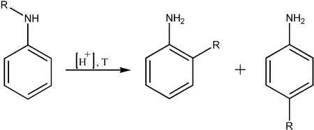 Mechanismus der Hofmann-Martius-Umlagerung