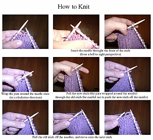 Continental knitting - Illustration of how to knit