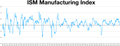 ISM Manufacturing index.png