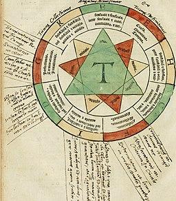 Illuminati sacre pagine p.fessoris amplissimi magistri Raymundi Lull. Ars magna, generalis et vltima - quarucunq3 artium (et) scientiarum ipsius Lull. assecutrix et clauigera - (et) ad eas aditum (14591005828)