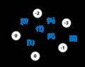 Johnsonuv algoritmus obr3.png