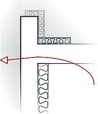 Thermal bridge - Wikipedia