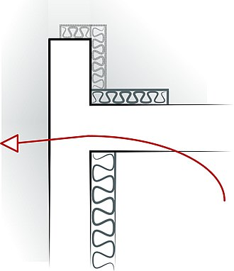 Thermal bridge - Thermal bridge at junction. Heat moves from the floor structure through the wall because there is no thermal break.
