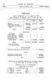 José Luis Cantilo - 1924 - Deuda Interna y ExternaRelaciones entre el Gobierno y los banqueros, Balance general y recaudación de impuestos del Ejercicio 1923.pdf