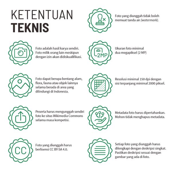 Ketentuan Teknis WCA Indonesia 2020.png