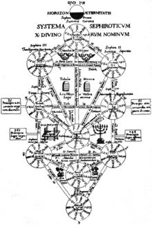 O Poder Da Kabbalah Pdf