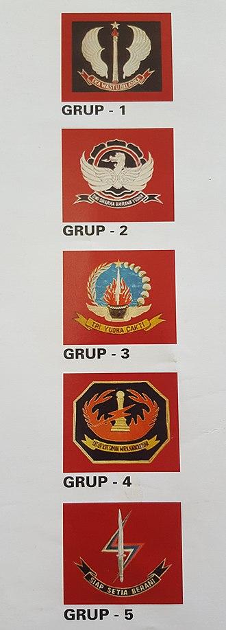 Kopassus - Kopassus' Groups