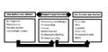 Koppeling processen buiten en binnen klantgerichtheid.png
