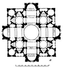 L Architecture De La Renaissance Livre I Chapitre 2