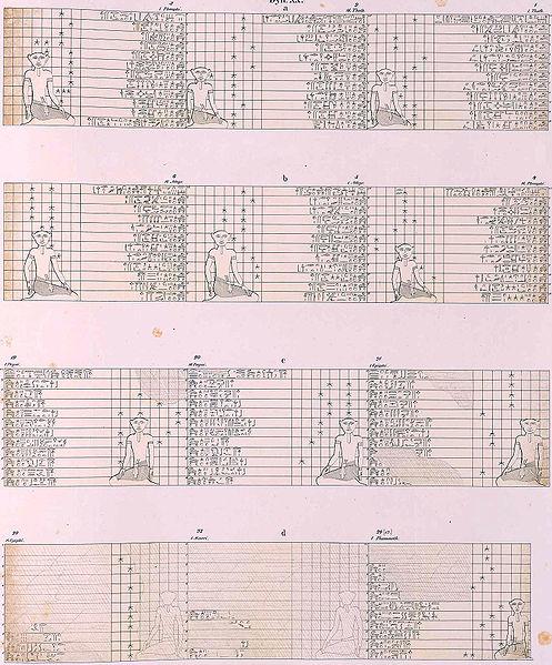 File:Lepsius-228-III-ramsèsIX-b.jpg