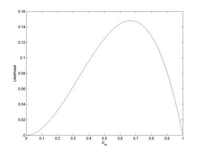 Likelihood function - Wikipedia