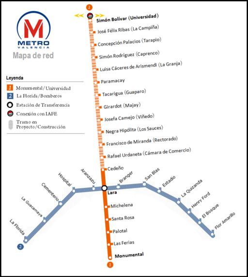 Metro VLN Red