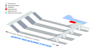 North Melbourne railway station - Schematic diagram of the station