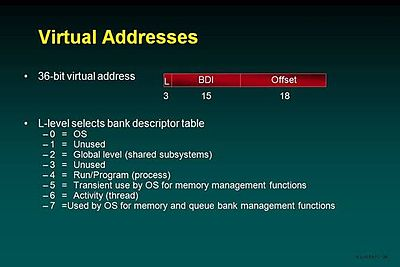 OS 2200 Virtual Address Level.jpg