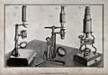 Optics; three kinds of microscope. Aquatint by R. Laurie, 17 Wellcome V0025388.jpg