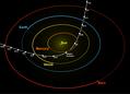 Oumuamua orbit at perihelion.png