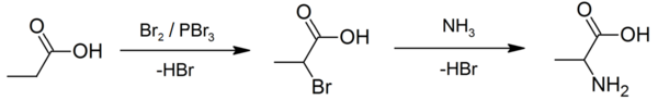 Preparation of alanine from propionic acid.png
