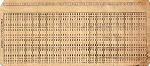 Punched card - A general-purpose punched card from the mid twentieth century.