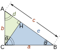 Pythagoras similar triangles.svg