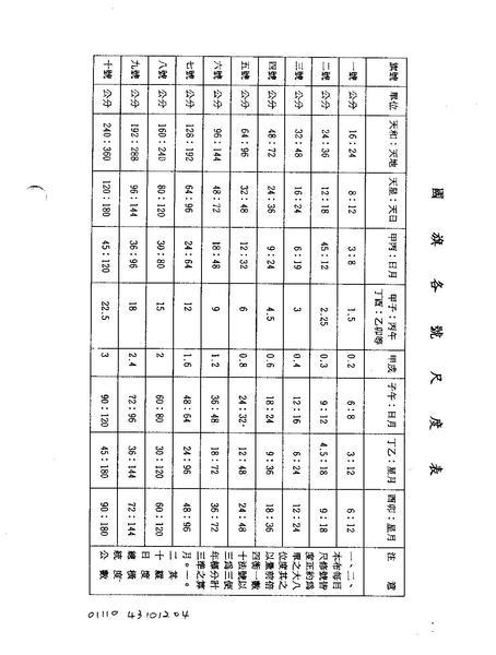 File:ROC1954-10-12-1954-10-23Law01110att4.pdf