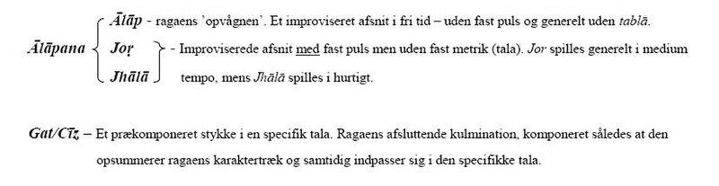 File:Ragaform.JPG