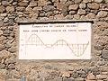 Rellotge de sol a Vilafranca de Conflent 03.jpg