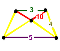 Runcitruncated order-5 dodecahedral honeycomb verf.png