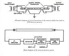 Delay line memory - Wikipedia