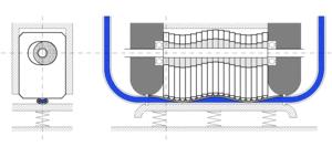 Peristaltic pump - Linear peristaltic pump