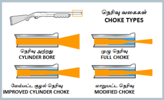 Choke (firearms)