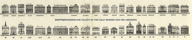 Skeppsbroraden 1700-1931. jpg