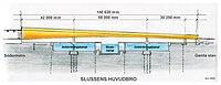 Slussens nya huvudbro ritning längs.jpg