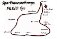 Tor Circuit de Spa-Francorchamps