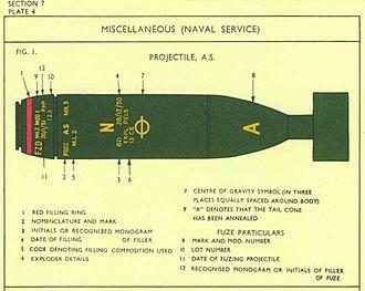 Squid (weapon) - Squid bomb markings diagram